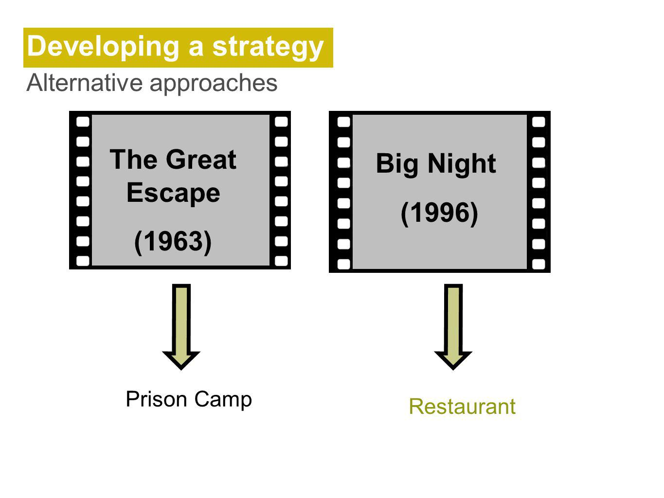 Developing a strategy Alternative approaches Restaurant Prison Camp The Great Escape (1963) Big Night (1996)