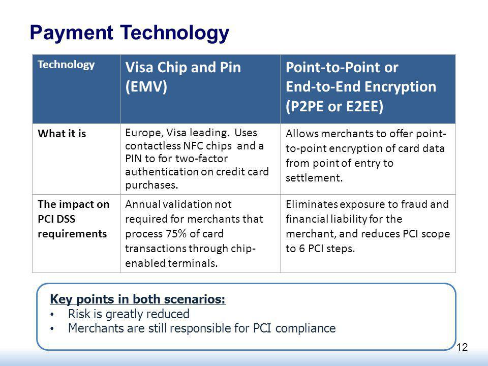 Payment Technology Key points in both scenarios: Risk is greatly reduced Merchants are still responsible for PCI compliance Technology Visa Chip and Pin (EMV) Point-to-Point or End-to-End Encryption (P2PE or E2EE) What it is Europe, Visa leading.