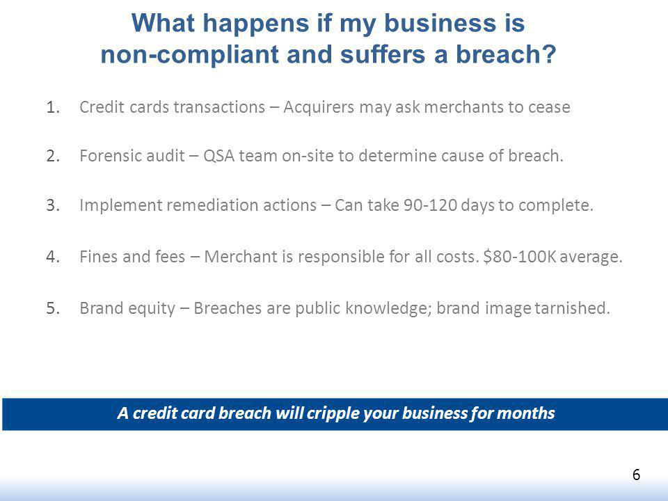 What happens if my business is non-compliant and suffers a breach.