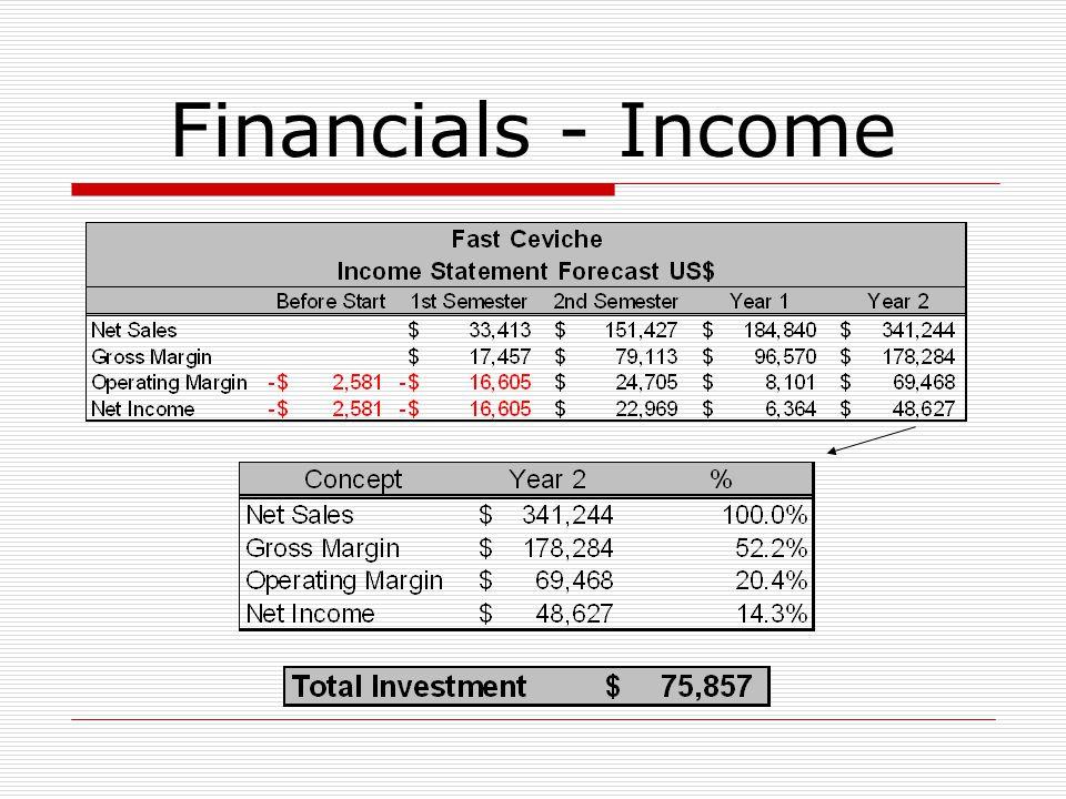 Financials - Income
