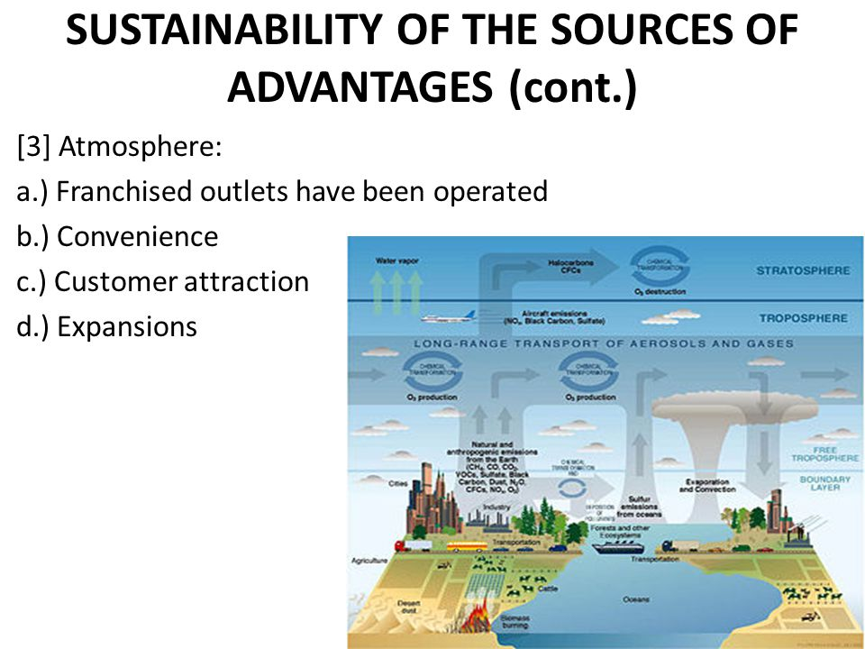 SUSTAINABILITY OF THE SOURCES OF ADVANTAGES (cont.) [3] Atmosphere: a.) Franchised outlets have been operated b.) Convenience c.) Customer attraction