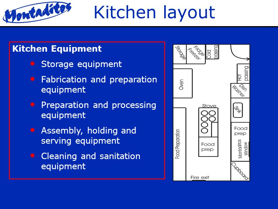 Kitchen layout Kitchen Equipment Storage equipment Fabrication and preparation equipment Preparation and processing equipment Assembly, holding and serving equipment Cleaning and sanitation equipment