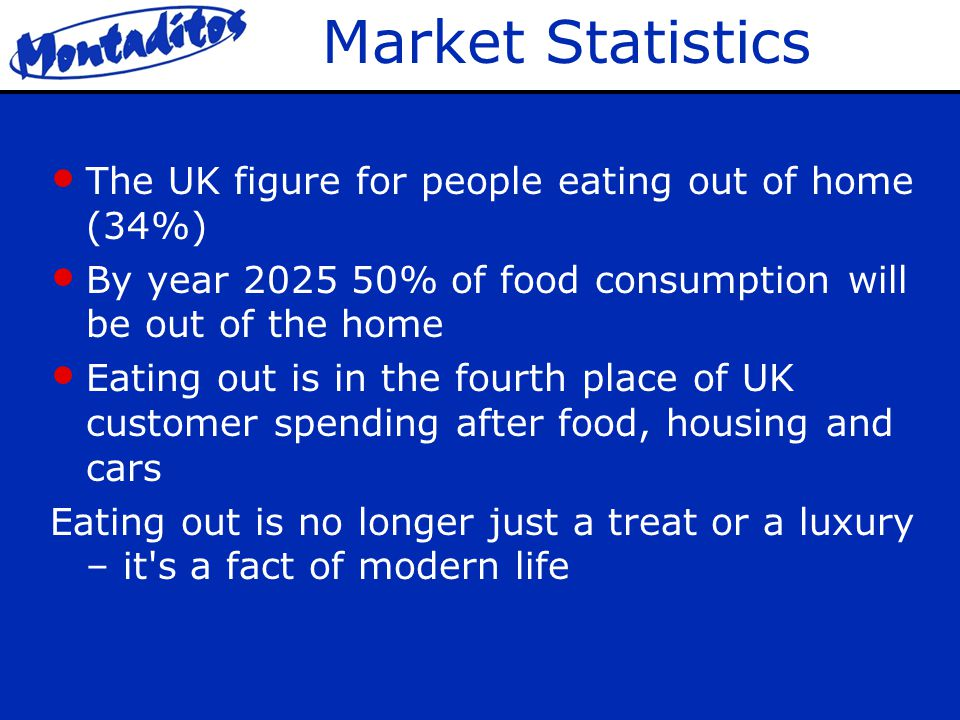 Market Statistics The UK figure for people eating out of home (34%) By year 2025 50% of food consumption will be out of the home Eating out is in the fourth place of UK customer spending after food, housing and cars Eating out is no longer just a treat or a luxury – it s a fact of modern life