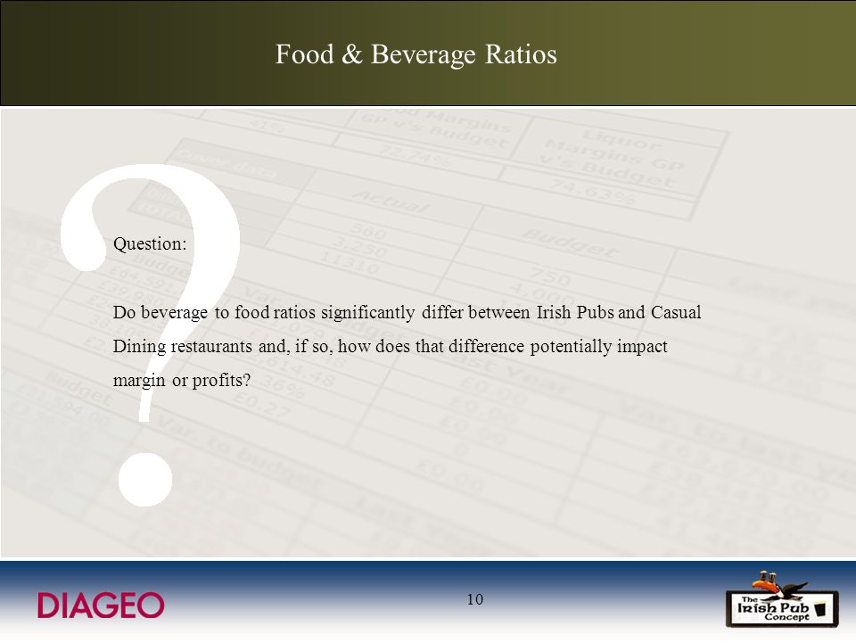 10 Food & Beverage Ratios Question: Do beverage to food ratios significantly differ between Irish Pubs and Casual Dining restaurants and, if so, how does that difference potentially impact margin or profits