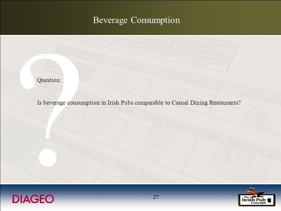 27 Beverage Consumption Question: Is beverage consumption in Irish Pubs comparable to Casual Dining Restaurants?