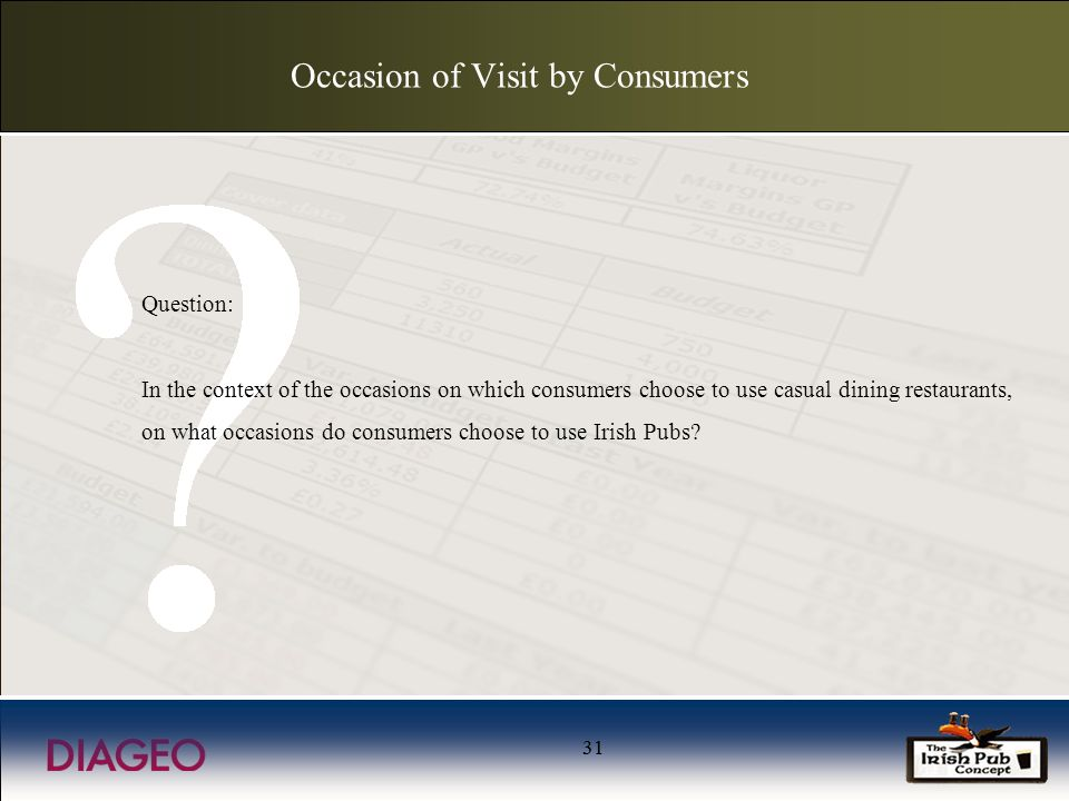 31 Occasion of Visit by Consumers Question: In the context of the occasions on which consumers choose to use casual dining restaurants, on what occasions do consumers choose to use Irish Pubs?