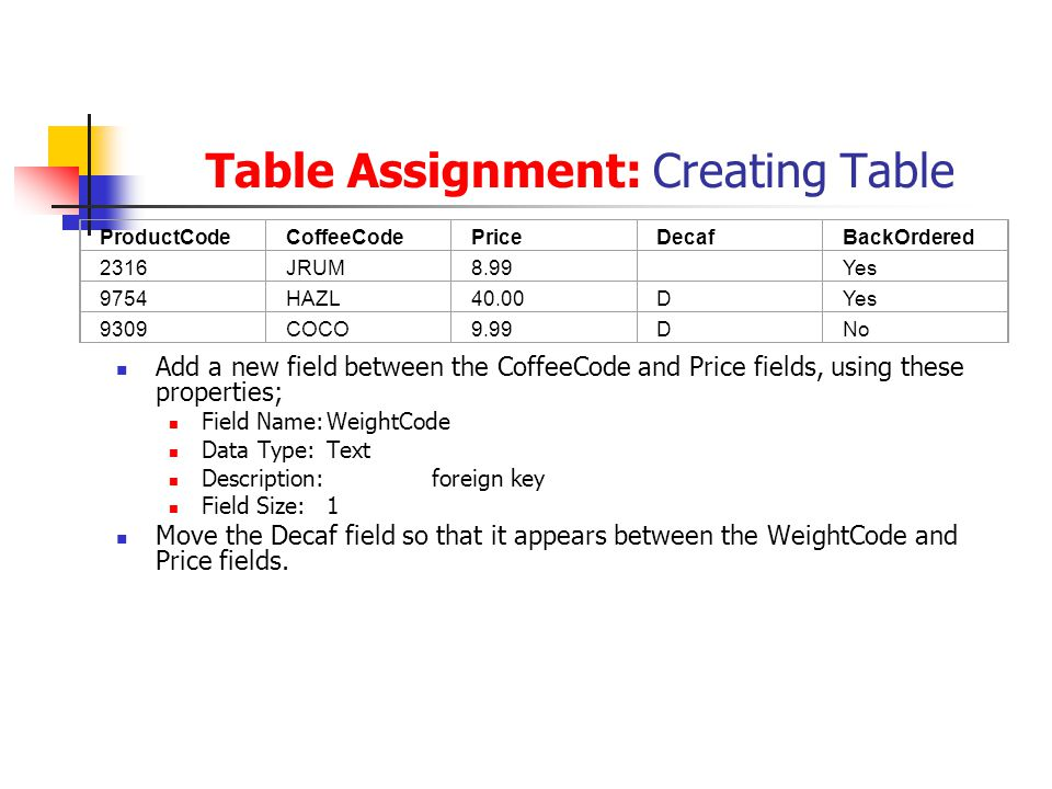 Table Assignment: Creating Table Add a new field between the CoffeeCode and Price fields, using these properties; Field Name:WeightCode Data Type: Text Description: foreign key Field Size:1 Move the Decaf field so that it appears between the WeightCode and Price fields.