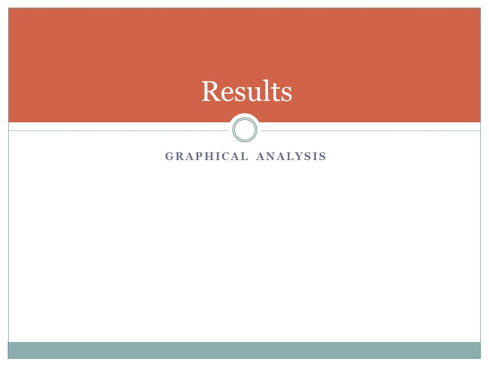 GRAPHICAL ANALYSIS Results