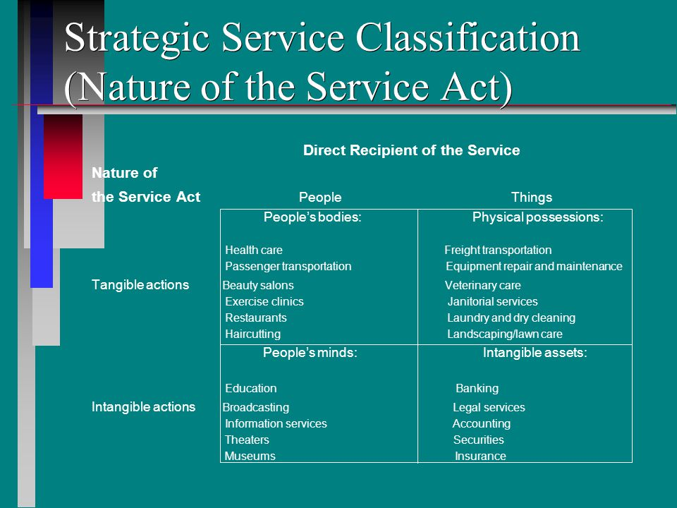 Strategic Service Classification (Relationship with Customers) Type of Relationship between Service Organization and Its Customers Nature of Service Delivery Membership relationship No formal relationship Insurance Radio station Telephone subscription Police protection Continuous delivery College enrollment Lighthouse of service Banking Public Highway American Automobile association Long-distance phone calls Restaurant Theater series subscription Mail service Discrete transactions Commuter ticket or transit pass Toll highway Sams Wholesale Club Movie theater Egghead computer software Public transportation