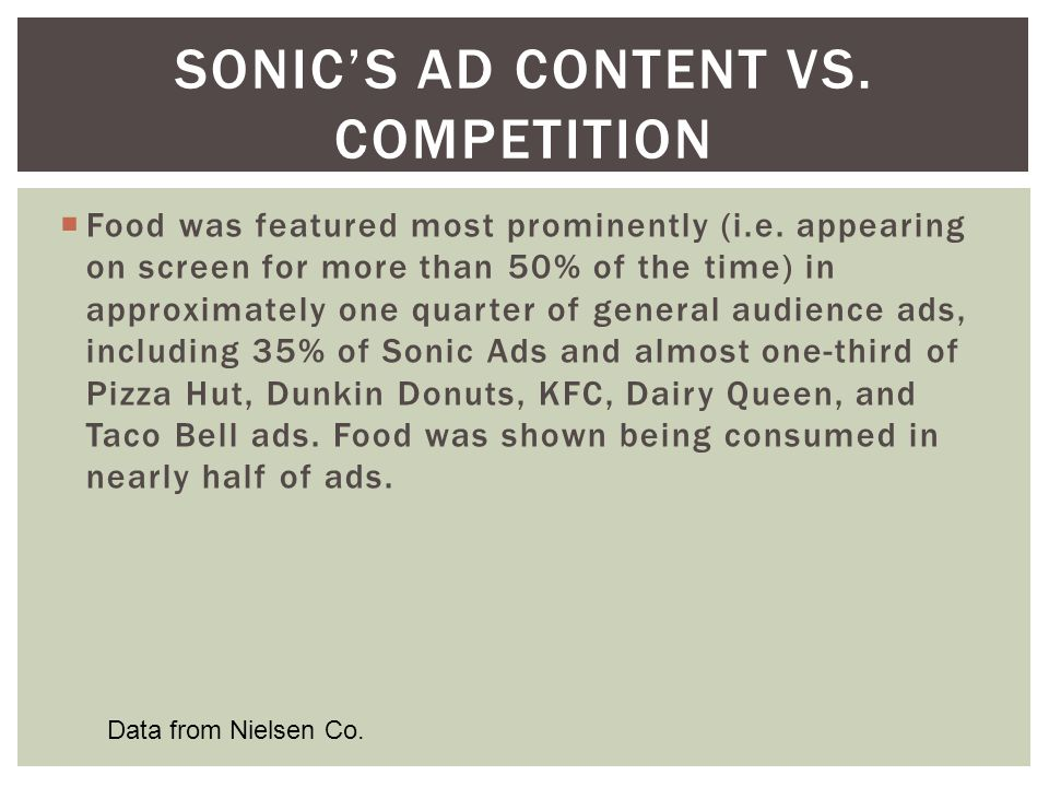 SONICS AD CONTENT VS. COMPETITION Data from Nielsen Co. Food was featured most prominently (i.e. appearing on screen for more than 50% of the time) in