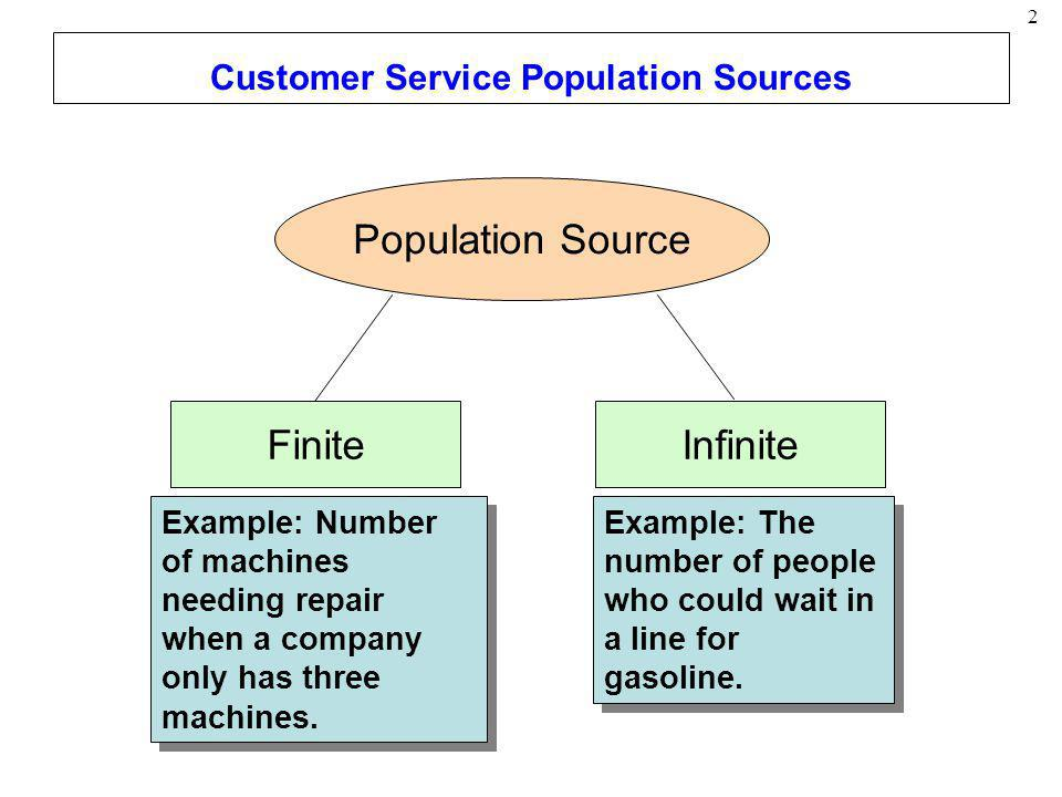 2 Customer Service Population Sources Population Source FiniteInfinite Example: Number of machines needing repair when a company only has three machin