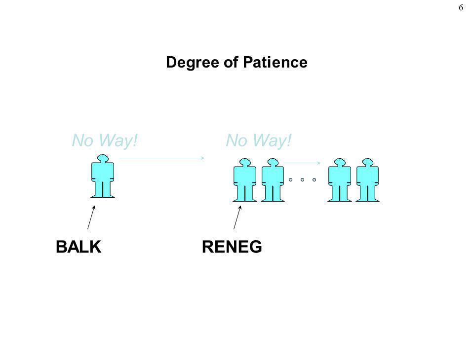 6 Degree of Patience No Way! BALK No Way! RENEG
