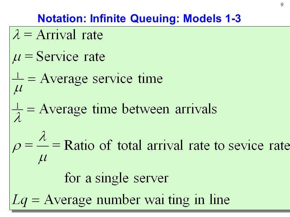 9 Notation: Infinite Queuing: Models 1-3