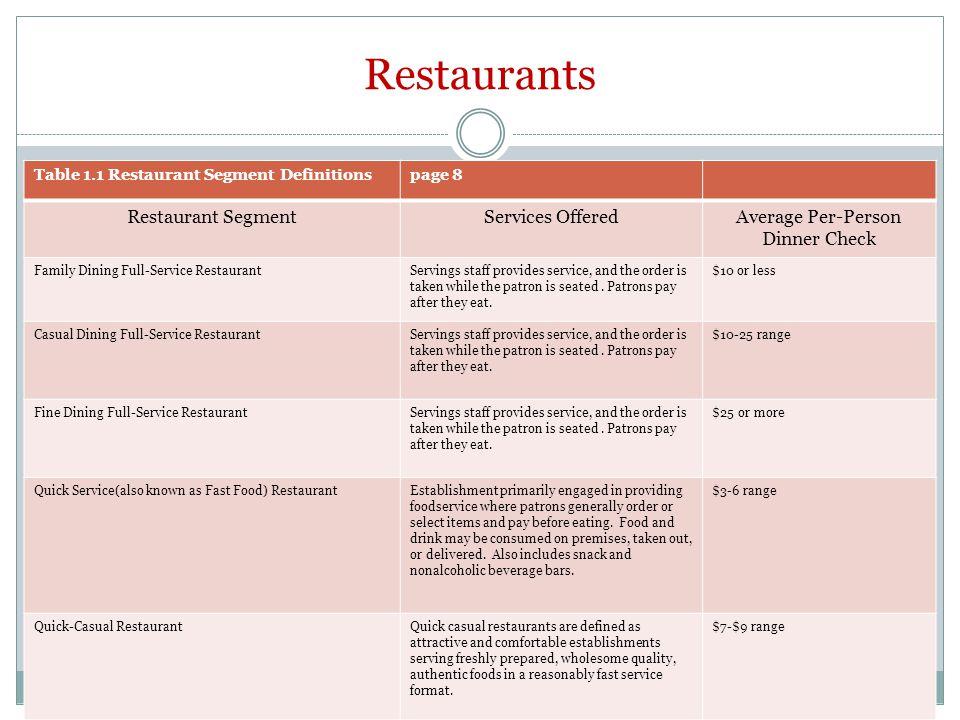 Restaurants Table 1.1 Restaurant Segment Definitionspage 8 Restaurant SegmentServices OfferedAverage Per-Person Dinner Check Family Dining Full-Servic