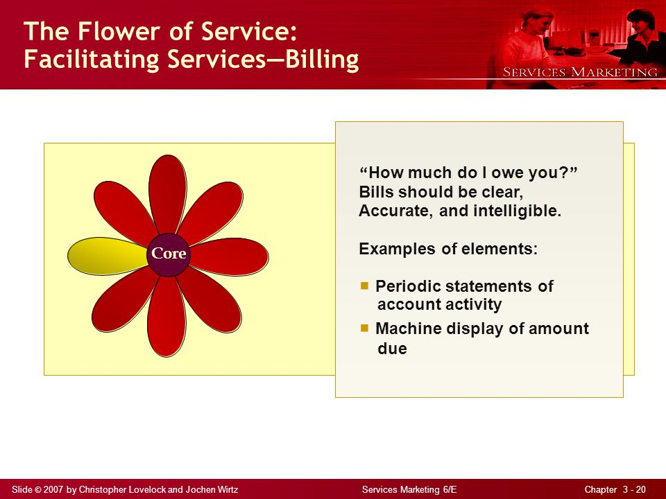 Slide © 2007 by Christopher Lovelock and Jochen Wirtz Services Marketing 6/E Chapter 3 - 20 The Flower of Service: Facilitating ServicesBilling Core How much do I owe you.