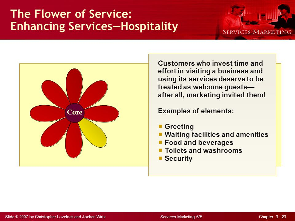 Slide © 2007 by Christopher Lovelock and Jochen Wirtz Services Marketing 6/E Chapter 3 - 23 The Flower of Service: Enhancing ServicesHospitality Customers who invest time and effort in visiting a business and using its services deserve to be treated as welcome guests after all, marketing invited them.