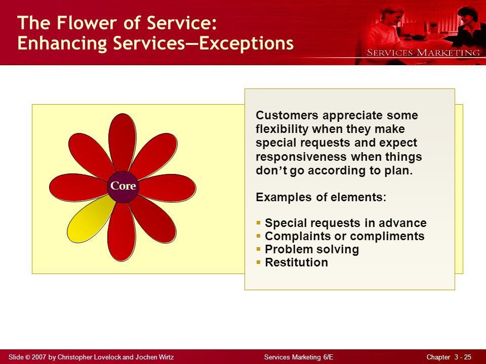 Slide © 2007 by Christopher Lovelock and Jochen Wirtz Services Marketing 6/E Chapter 3 - 25 Core The Flower of Service: Enhancing ServicesExceptions Customers appreciate some flexibility when they make special requests and expect responsiveness when things don t go according to plan.