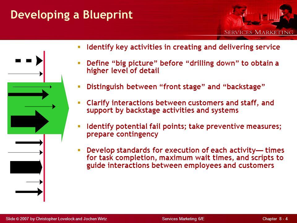 Slide © 2007 by Christopher Lovelock and Jochen Wirtz Services Marketing 6/E Chapter 8 - 5 Key Components of a Service Blueprint 1.