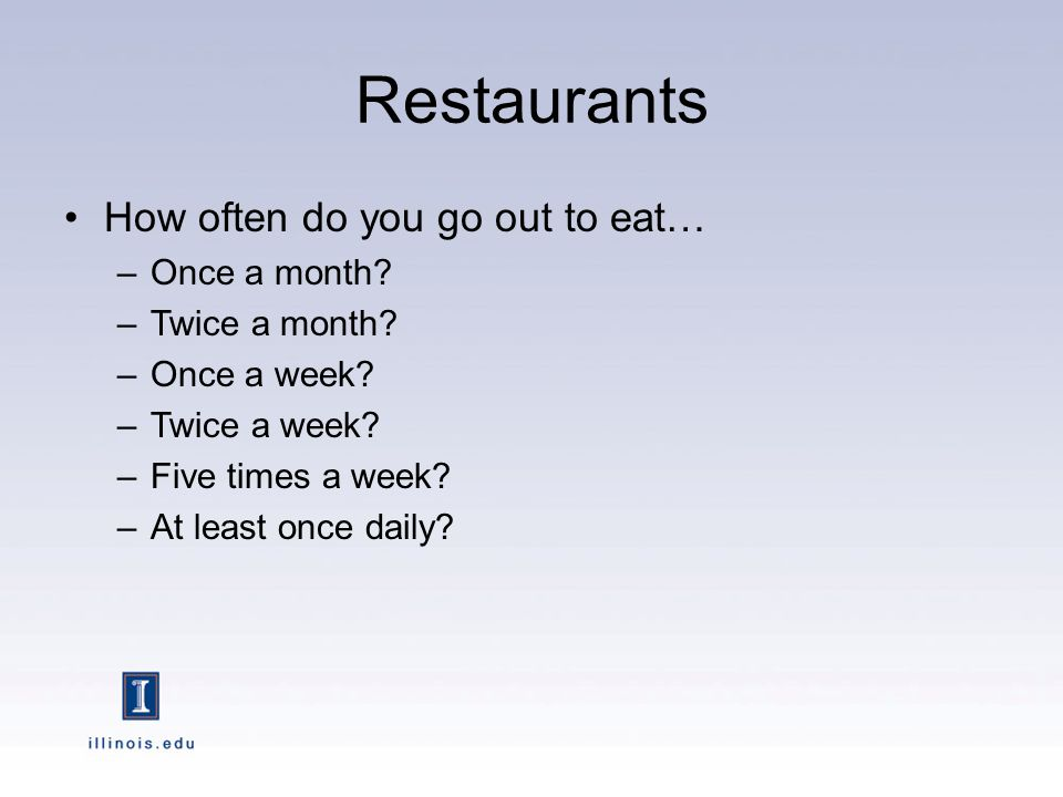 Restaurants How often do you go out to eat… –Once a month.