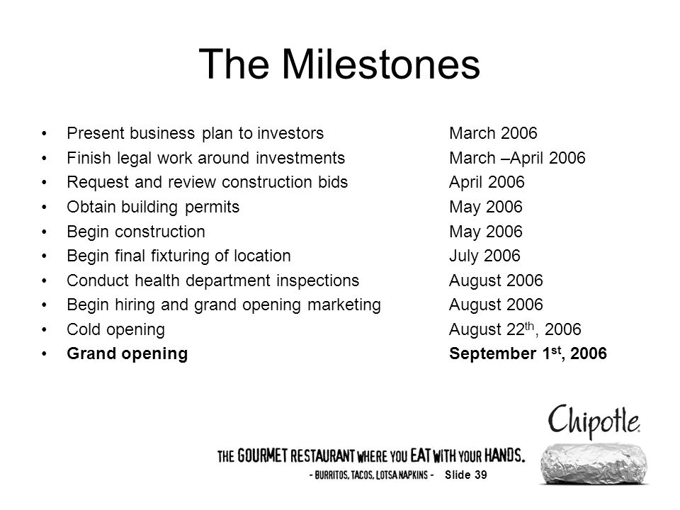 Slide 39 The Milestones Present business plan to investorsMarch 2006 Finish legal work around investmentsMarch –April 2006 Request and review construction bidsApril 2006 Obtain building permitsMay 2006 Begin constructionMay 2006 Begin final fixturing of locationJuly 2006 Conduct health department inspectionsAugust 2006 Begin hiring and grand opening marketingAugust 2006 Cold openingAugust 22 th, 2006 Grand openingSeptember 1 st, 2006