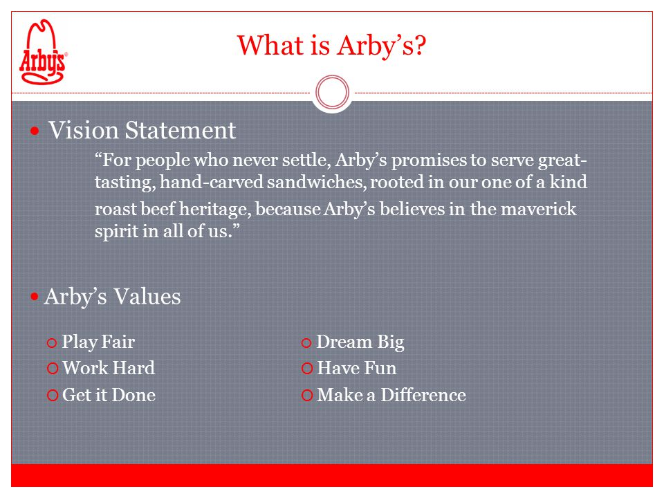 What is Arbys.