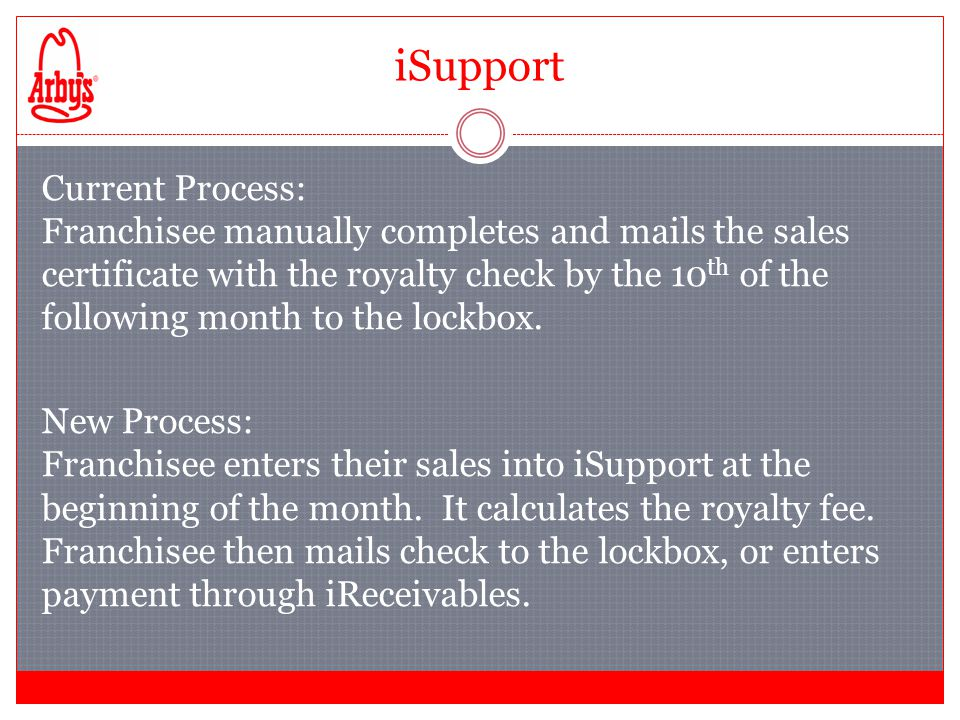 iSupport Current Process: Franchisee manually completes and mails the sales certificate with the royalty check by the 10 th of the following month to the lockbox.