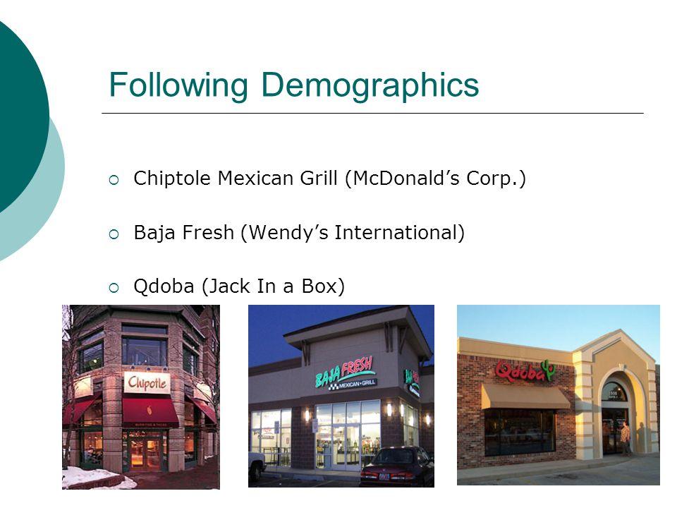 Following Demographics Chiptole Mexican Grill (McDonalds Corp.) Baja Fresh (Wendys International) Qdoba (Jack In a Box)