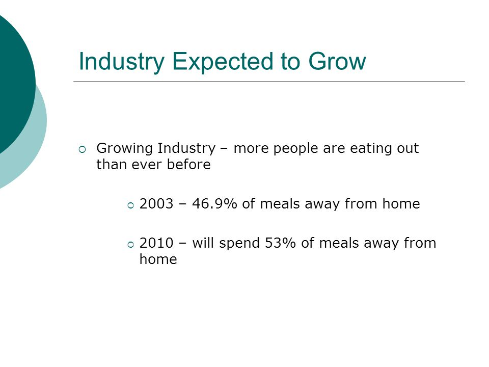 Industry Expected to Grow Growing Industry – more people are eating out than ever before 2003 – 46.9% of meals away from home 2010 – will spend 53% of meals away from home
