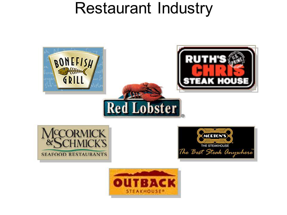 Opportunities in the U.S. Restaurant Industry