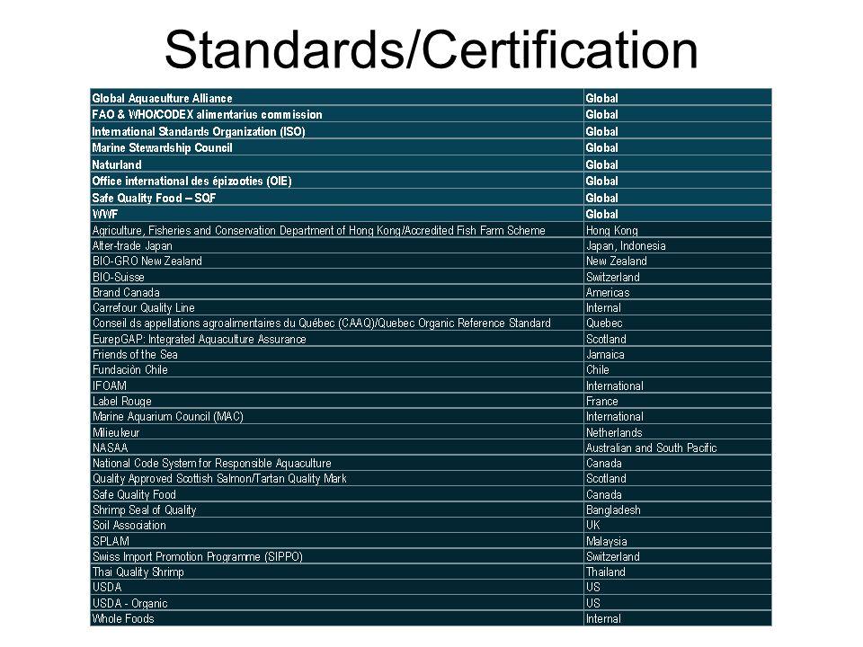 Standards/Certification Programs