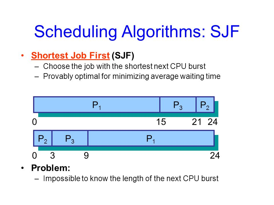 Scheduling Algorithms: SJF Shortest Job First (SJF) –Choose the job with the shortest next CPU burst –Provably optimal for minimizing average waiting time Problem: –Impossible to know the length of the next CPU burst P1P1 P2P2 P3P3 0152124 P1P1 P2P2 P3P3 039 P2P2 P3P3