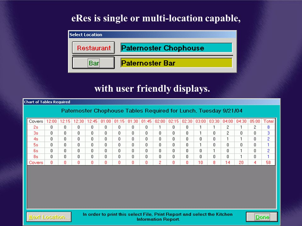 eRes is single or multi-location capable, with user friendly displays.