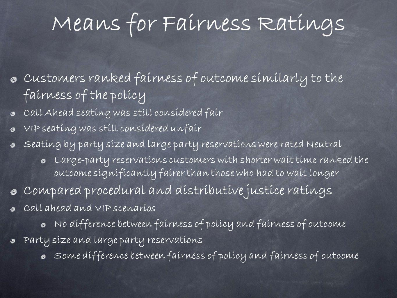 Means for Fairness Ratings Customers ranked fairness of outcome similarly to the fairness of the policy Call Ahead seating was still considered fair V