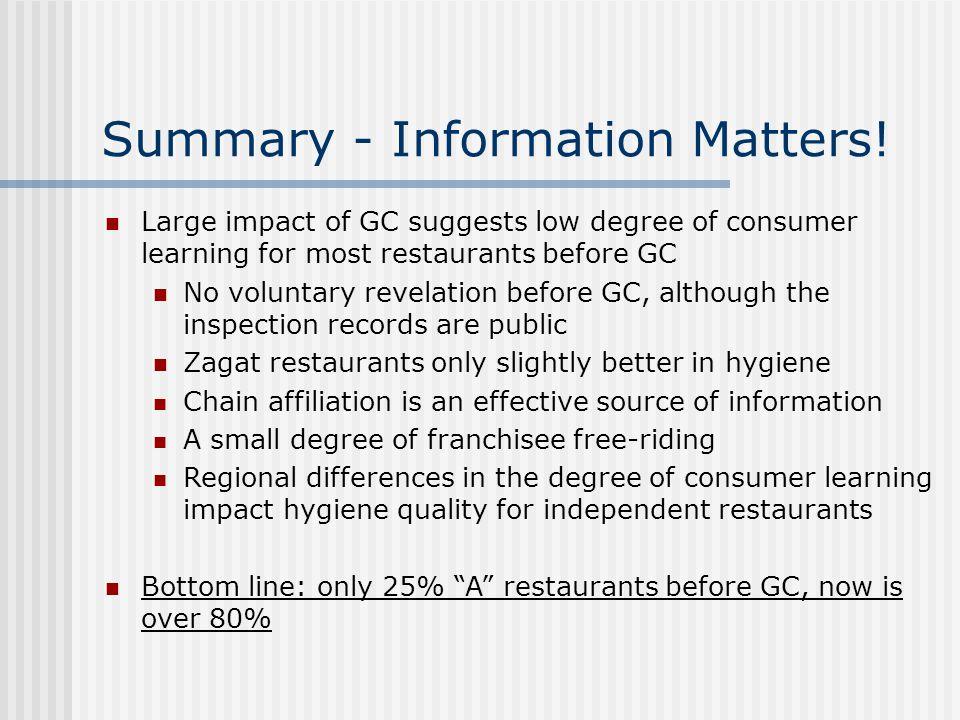 Summary - Information Matters.
