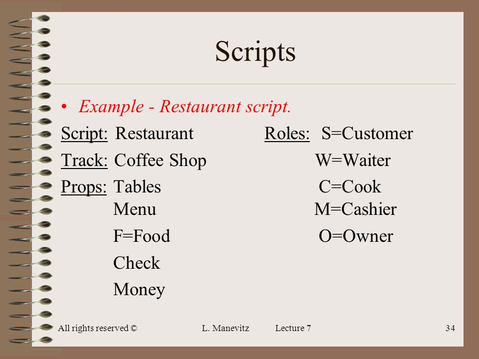 All rights reserved ©L. Manevitz Lecture 734 Scripts Example - Restaurant script. Script: Restaurant Roles: S=Customer Track: Coffee Shop W=Waiter Pro