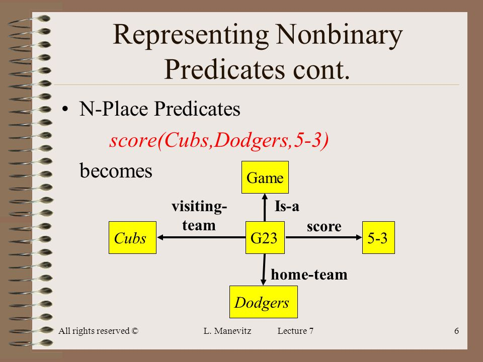 All rights reserved ©L. Manevitz Lecture 76 Representing Nonbinary Predicates cont. N-Place Predicates score(Cubs,Dodgers,5-3) becomes GameG235-3Dodge