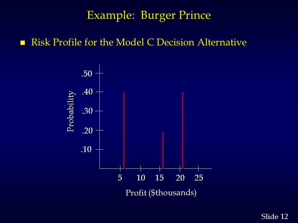 12 Slide Example: Burger Prince n Risk Profile for the Model C Decision Alternative.10.20.30.40.50 5 10 15 20 25 Probability Profit ($thousands)