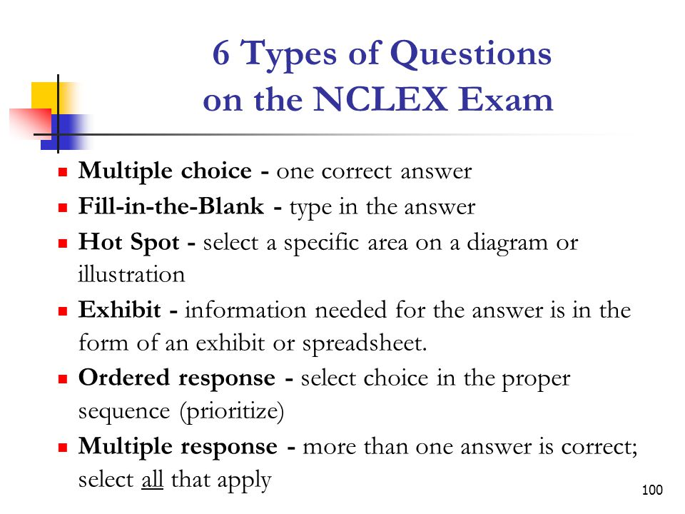 100 6 Types of Questions on the NCLEX Exam Multiple choice - one correct answer Fill-in-the-Blank - type in the answer Hot Spot - select a specific area on a diagram or illustration Exhibit - information needed for the answer is in the form of an exhibit or spreadsheet.