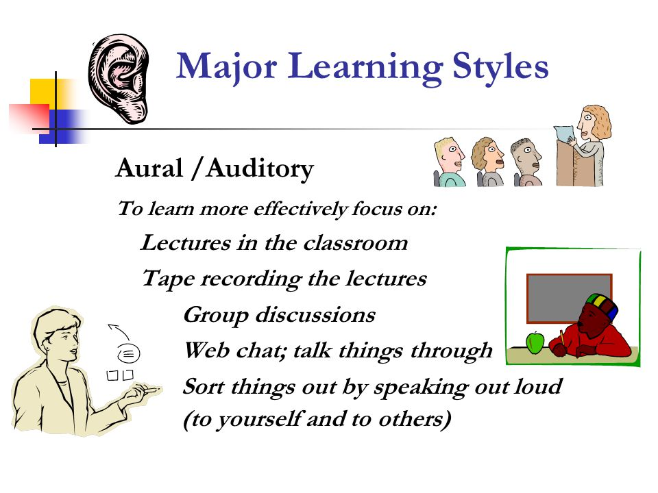 Major Learning Styles Aural /Auditory To learn more effectively focus on: Lectures in the classroom Tape recording the lectures Group discussions Web chat; talk things through Sort things out by speaking out loud (to yourself and to others)