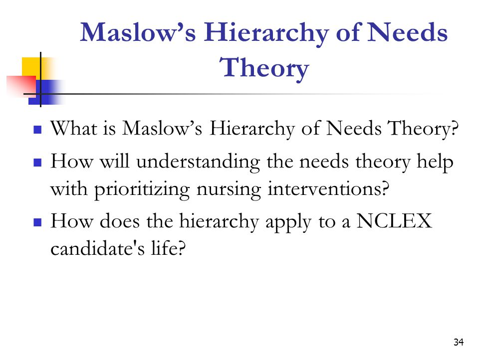 34 Maslows Hierarchy of Needs Theory What is Maslows Hierarchy of Needs Theory.