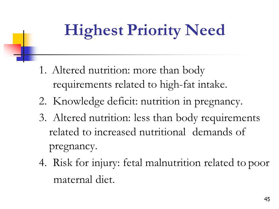 45 Highest Priority Need 1.
