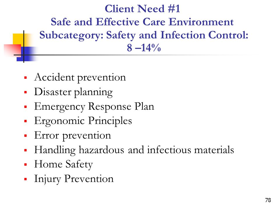 78 Client Need #1 Safe and Effective Care Environment Subcategory: Safety and Infection Control: 8 –14% Accident prevention Disaster planning Emergency Response Plan Ergonomic Principles Error prevention Handling hazardous and infectious materials Home Safety Injury Prevention