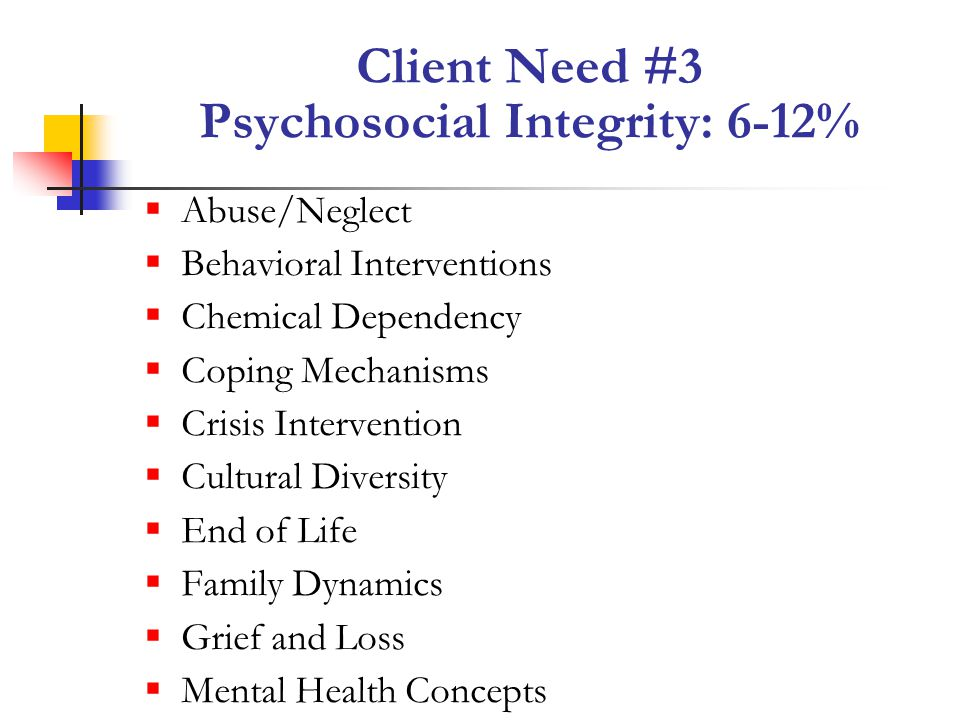 Client Need #3 Psychosocial Integrity: 6-12% Abuse/Neglect Behavioral Interventions Chemical Dependency Coping Mechanisms Crisis Intervention Cultural Diversity End of Life Family Dynamics Grief and Loss Mental Health Concepts