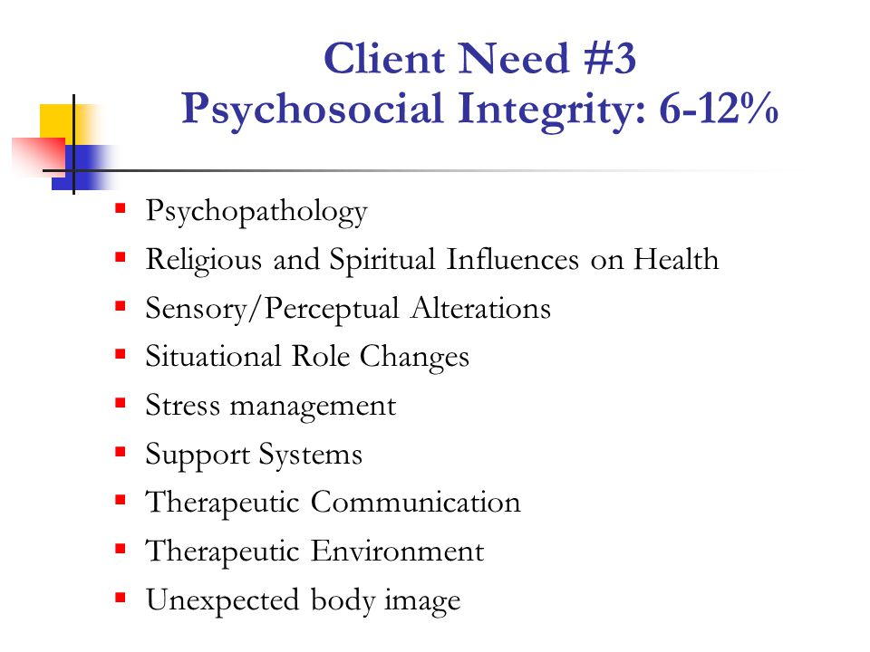 Client Need #3 Psychosocial Integrity: 6-12% Psychopathology Religious and Spiritual Influences on Health Sensory/Perceptual Alterations Situational Role Changes Stress management Support Systems Therapeutic Communication Therapeutic Environment Unexpected body image