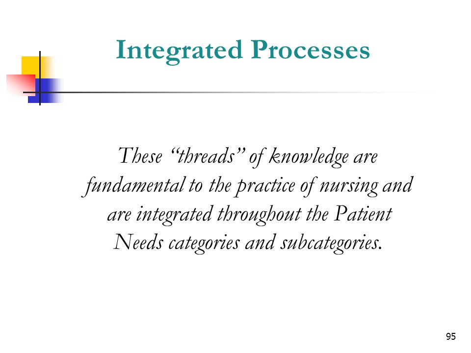95 Integrated Processes These threads of knowledge are fundamental to the practice of nursing and are integrated throughout the Patient Needs categories and subcategories.