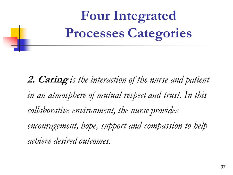 97 Four Integrated Processes Categories 2.
