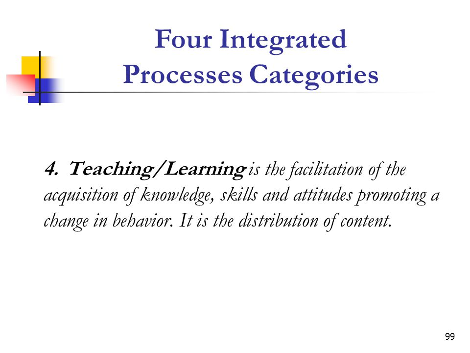 99 4.Teaching/Learning is the facilitation of the acquisition of knowledge, skills and attitudes promoting a change in behavior.