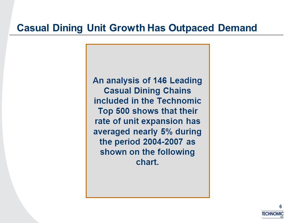 6 Casual Dining Unit Growth Has Outpaced Demand An analysis of 146 Leading Casual Dining Chains included in the Technomic Top 500 shows that their rat