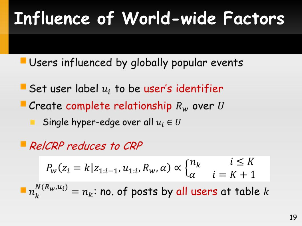 Influence of World-wide Factors 19