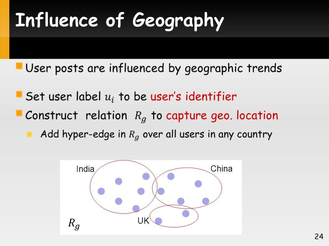 Influence of Geography India China UK 24